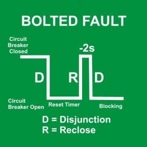 boltedfault
